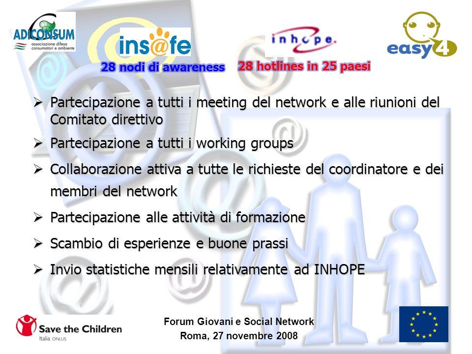 Forum Giovani e Social Network Roma, 27 novembre 2008 Partecipazione a tutti i meeting del network e alle riunioni del Comitato direttivo Partecipazio
