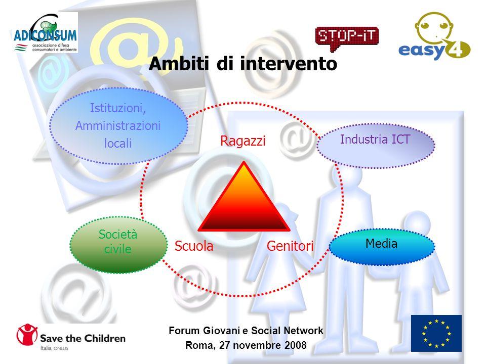 Forum Giovani e Social Network Roma, 27 novembre 2008 Ambiti di intervento Scuola Genitori Ragazzi Società civile Istituzioni, Amministrazioni locali
