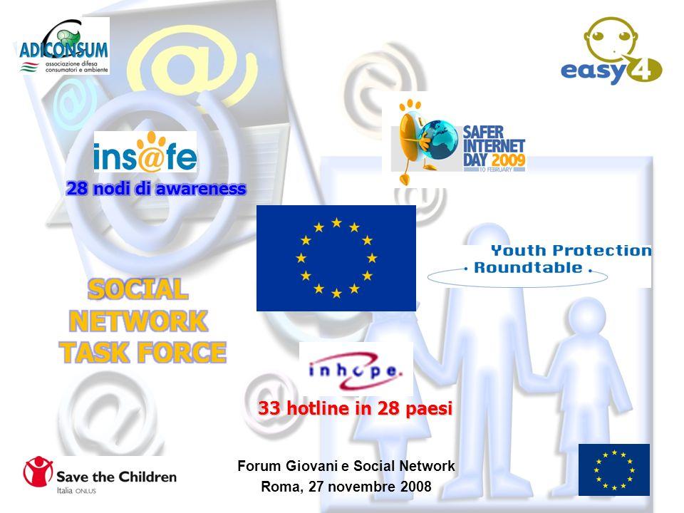 Forum Giovani e Social Network Roma, 27 novembre 2008 Hotline Safer Internet Weeks Materiali dedicati Partecipazione e organizzazione di eventi Advocacy Networking nazionale