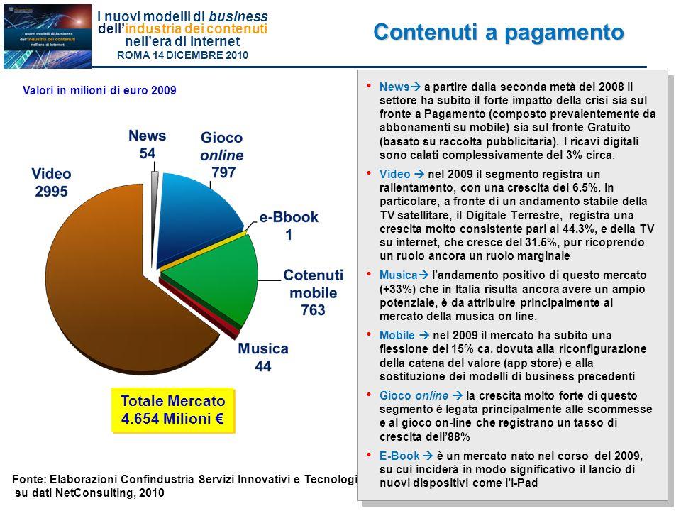I nuovi modelli di business dellindustria dei contenuti nellera di Internet ROMA 14 DICEMBRE 2010 Pubblicità digitale Totale Mercato 1.120 Milioni Totale Mercato 1.120 Milioni Il mercato della Pubblicità sulle piattaforme digitale mantiene la sua crescita positiva anche se con un andamento molto più ridotto rispetto agli anni passati: +5% rispetto al 2008, ma in netta controtendenza con landamento del mercato pubblicitario tradizionale, che registra un calo del 13% circa.