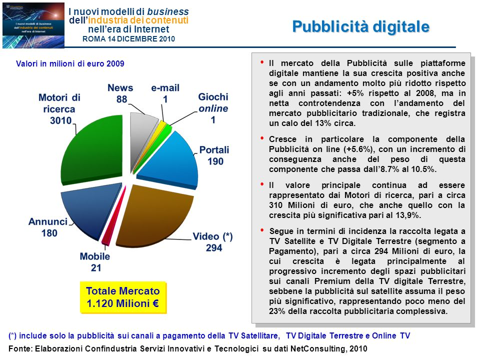 I nuovi modelli di business dellindustria dei contenuti nellera di Internet ROMA 14 DICEMBRE 2010 Our main Country-objectives 1.Boost digital family percentage from 45% up to 80% 2.Augment percentage of companies using internet from 66% to 100% 3.Increase percentage of Municipalities with on line services to 100%, expand Certified Electronic Mail and Electronic Signature.