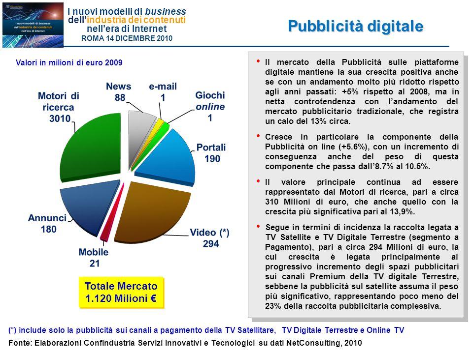 I nuovi modelli di business dellindustria dei contenuti nellera di Internet ROMA 14 DICEMBRE 2010 Contenuti Pubblici Valori in milioni di euro 2009 Totale Mercato 49 Milioni Totale Mercato 49 Milioni Il mercato subisce un forte rallentamento nel 2009, pari al 17,8%, a fronte di un calo dei finanziamenti pubblici destinati sia alle iniziative in ambito turistico e culturale che nella scuola.