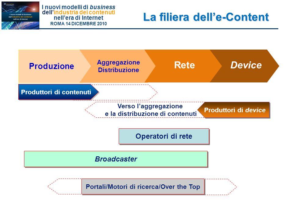 I nuovi modelli di business dellindustria dei contenuti nellera di Internet ROMA 14 DICEMBRE 2010 Il Comitato tecnico contro la pirateria digitale e multimediale è stato istituito presso la Presidenza del Consiglio dei Ministri nel gennaio 2009.