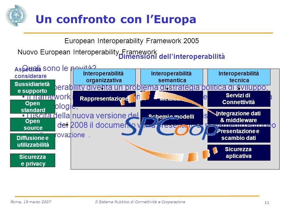11 Roma, 19 marzo 2007 Il Sistema Pubblico di Connettività e Cooperazione Un confronto con lEuropa European Interoperability Framework 2005 Quali sono