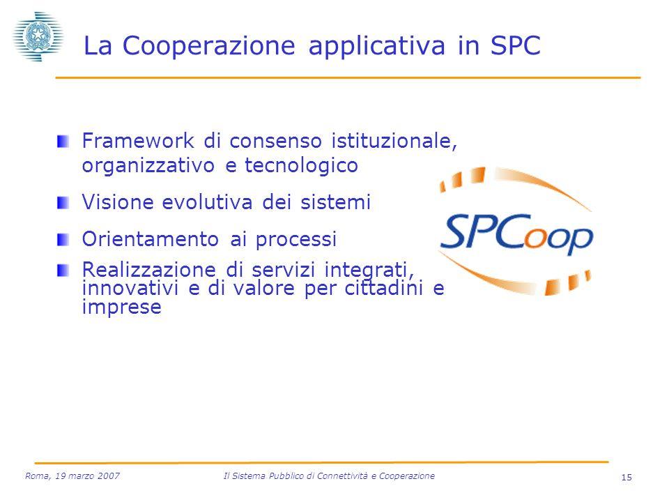 15 Roma, 19 marzo 2007 Il Sistema Pubblico di Connettività e Cooperazione La Cooperazione applicativa in SPC Framework di consenso istituzionale, orga