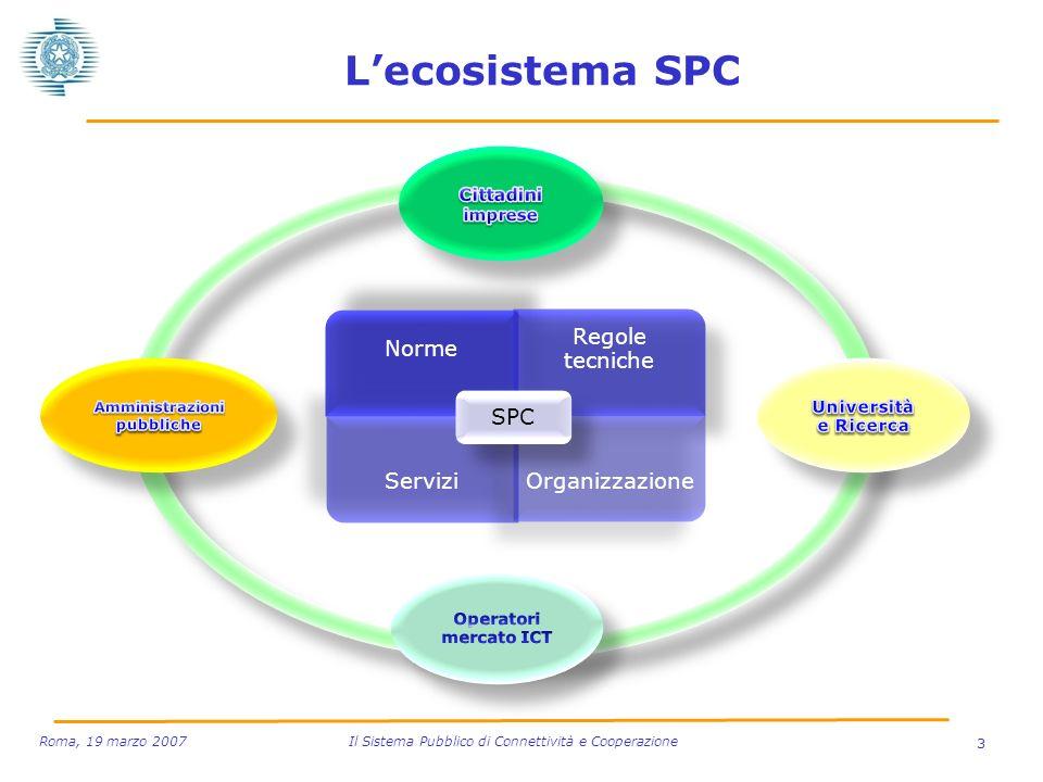 3 Roma, 19 marzo 2007 Il Sistema Pubblico di Connettività e Cooperazione Lecosistema SPC Servizi Norme Regole tecniche Organizzazione SPC