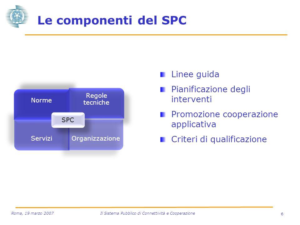 Le componenti del SPC Linee guida Pianificazione degli interventi Promozione cooperazione applicativa Criteri di qualificazione 6 Roma, 19 marzo 2007