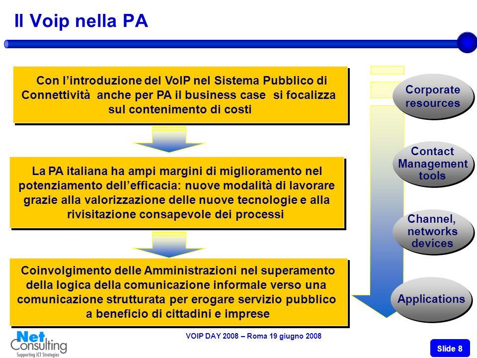 VOIP DAY 2008 – Roma 19 giugno 2008 Slide 8 Il Voip nella PA Con lintroduzione del VoIP nel Sistema Pubblico di Connettività anche per PA il business case si focalizza sul contenimento di costi Con lintroduzione del VoIP nel Sistema Pubblico di Connettività anche per PA il business case si focalizza sul contenimento di costi La PA italiana ha ampi margini di miglioramento nel potenziamento dellefficacia: nuove modalità di lavorare grazie alla valorizzazione delle nuove tecnologie e alla rivisitazione consapevole dei processi La PA italiana ha ampi margini di miglioramento nel potenziamento dellefficacia: nuove modalità di lavorare grazie alla valorizzazione delle nuove tecnologie e alla rivisitazione consapevole dei processi Coinvolgimento delle Amministrazioni nel superamento della logica della comunicazione informale verso una comunicazione strutturata per erogare servizio pubblico a beneficio di cittadini e imprese Coinvolgimento delle Amministrazioni nel superamento della logica della comunicazione informale verso una comunicazione strutturata per erogare servizio pubblico a beneficio di cittadini e imprese Corporate resources Corporate resources Contact Management tools Contact Management tools Channel, networks devices Channel, networks devices Applications