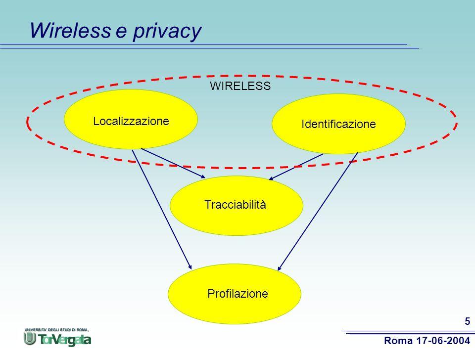 Roma 17-06-2004 5 Wireless e privacy Localizzazione Identificazione Tracciabilità Profilazione WIRELESS