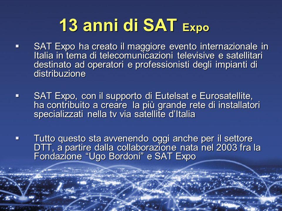 13 anni di SAT Expo SAT Expo ha creato il maggiore evento internazionale in Italia in tema di telecomunicazioni televisive e satellitari destinato ad operatori e professionisti degli impianti di distribuzione SAT Expo ha creato il maggiore evento internazionale in Italia in tema di telecomunicazioni televisive e satellitari destinato ad operatori e professionisti degli impianti di distribuzione SAT Expo, con il supporto di Eutelsat e Eurosatellite, ha contribuito a creare la più grande rete di installatori specializzati nella tv via satellite dItalia SAT Expo, con il supporto di Eutelsat e Eurosatellite, ha contribuito a creare la più grande rete di installatori specializzati nella tv via satellite dItalia Tutto questo sta avvenendo oggi anche per il settore DTT, a partire dalla collaborazione nata nel 2003 fra la Fondazione Ugo Bordoni e SAT Expo Tutto questo sta avvenendo oggi anche per il settore DTT, a partire dalla collaborazione nata nel 2003 fra la Fondazione Ugo Bordoni e SAT Expo