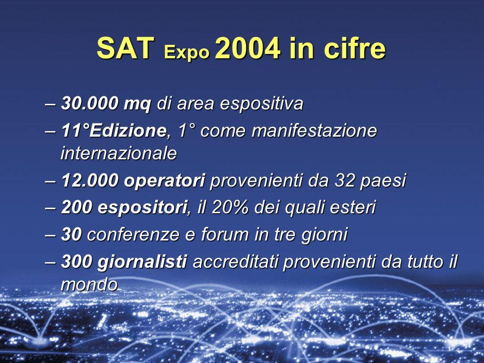 SAT Expo 2004 in cifre –30.000 mq di area espositiva –11°Edizione, 1° come manifestazione internazionale –12.000 operatori provenienti da 32 paesi –200 espositori, il 20% dei quali esteri –30 conferenze e forum in tre giorni –300 giornalisti accreditati provenienti da tutto il mondo