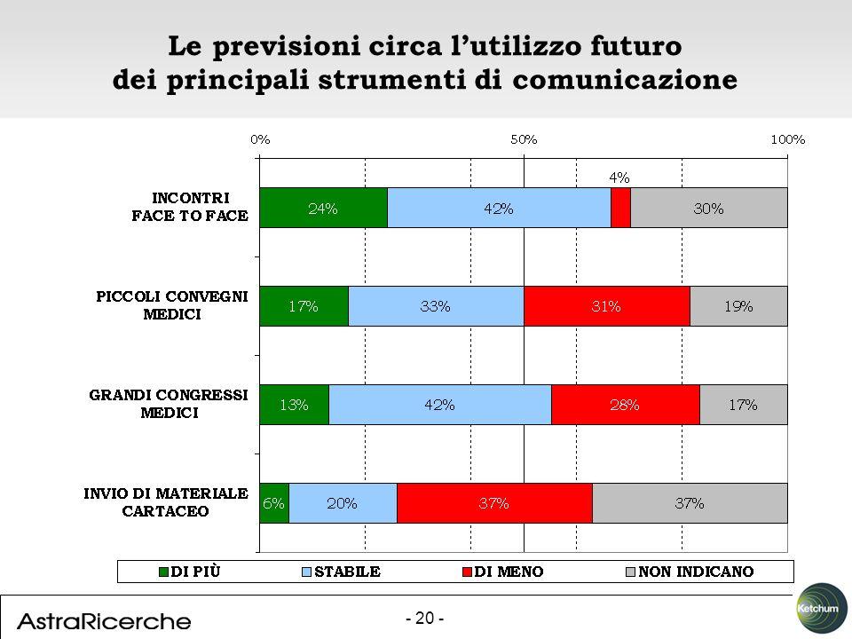 - 20 - Le previsioni circa lutilizzo futuro dei principali strumenti di comunicazione
