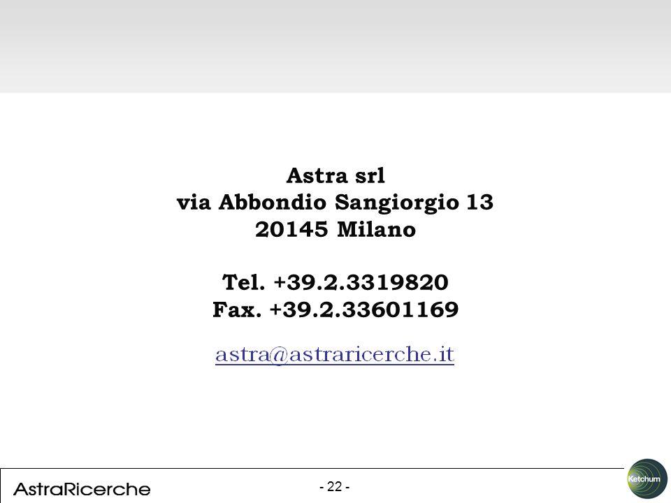- 22 - Astra srl via Abbondio Sangiorgio 13 20145 Milano Tel. +39.2.3319820 Fax. +39.2.33601169
