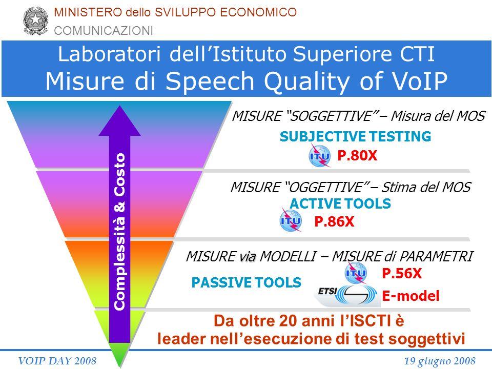19 giugno 2008VOIP DAY 2008 Complessità & Costo MISURE SOGGETTIVE – Misura del MOS MISURE OGGETTIVE – Stima del MOS via MISURE via MODELLI – MISURE di PARAMETRI SUBJECTIVE TESTING ACTIVE TOOLS PASSIVE TOOLS P.86X P.56X E-model P.80X Da oltre 20 anni lISCTI è leader nellesecuzione di test soggettivi Laboratori dellIstituto Superiore CTI Misure di Speech Quality of VoIP MINISTERO dello SVILUPPO ECONOMICO COMUNICAZIONI