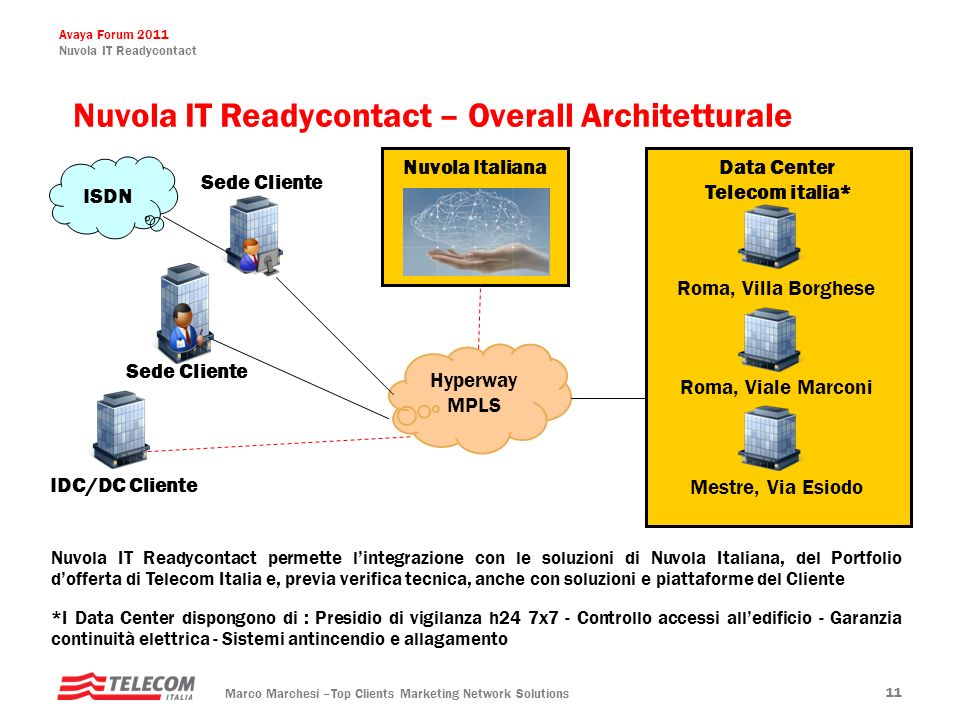 Avaya Forum 2011 Nuvola IT Readycontact Marco Marchesi –Top Clients Marketing Network Solutions 11 Nuvola IT Readycontact – Overall Architetturale Sed