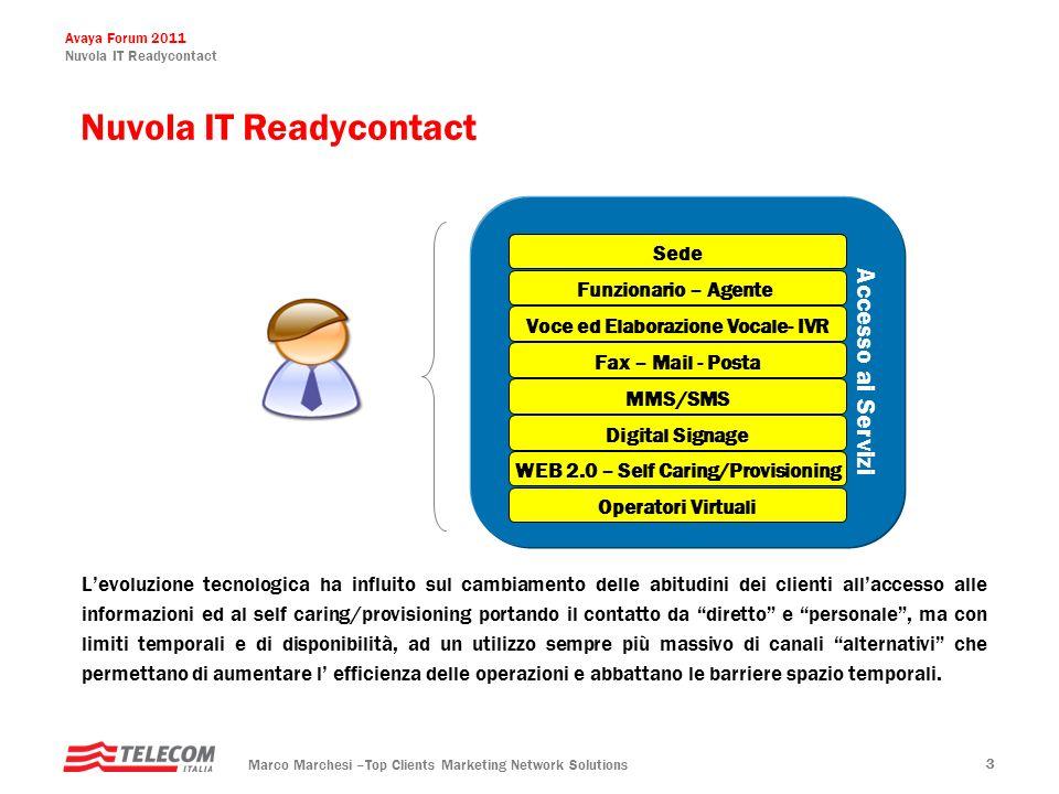 Avaya Forum 2011 Nuvola IT Readycontact Marco Marchesi –Top Clients Marketing Network Solutions 3 Accesso ai Servizi 3 Levoluzione tecnologica ha infl