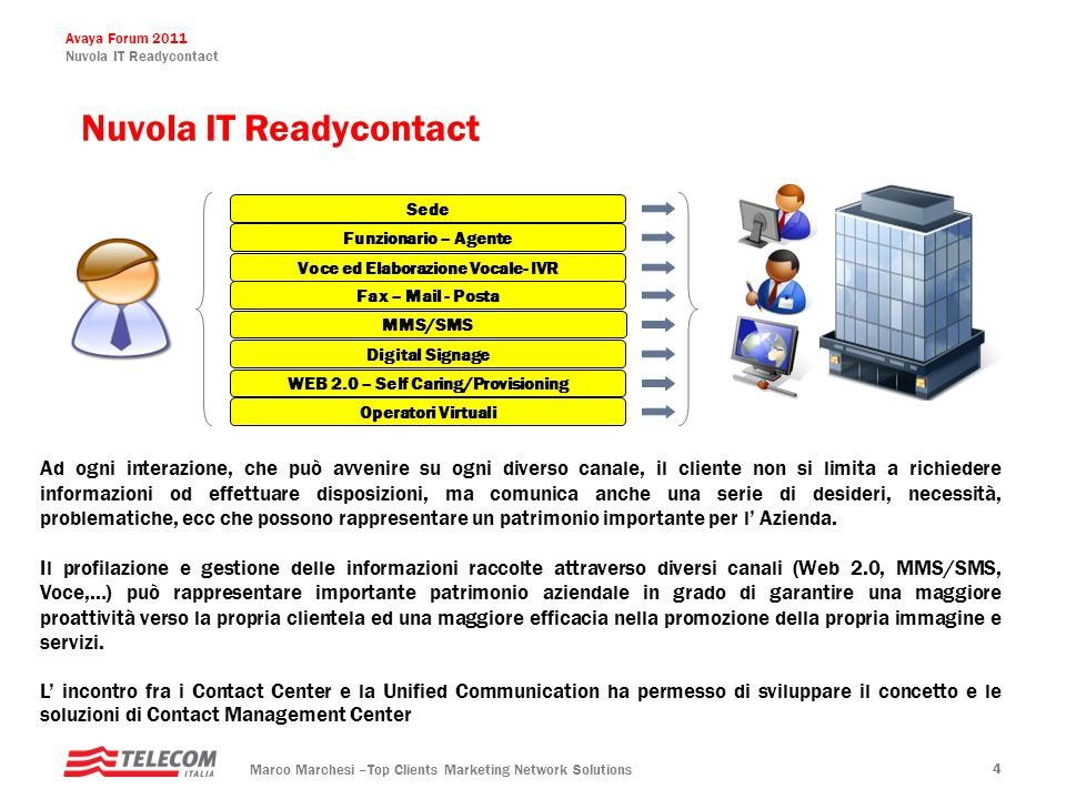 Avaya Forum 2011 Nuvola IT Readycontact Marco Marchesi –Top Clients Marketing Network Solutions 44 Voce ed Elaborazione Vocale- IVR MMS/SMS Digital Si