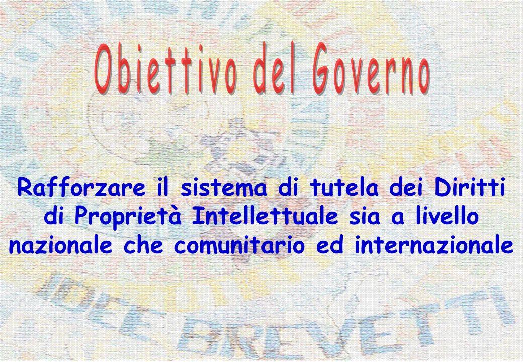 Rafforzare il sistema di tutela dei Diritti di Proprietà Intellettuale sia a livello nazionale che comunitario ed internazionale