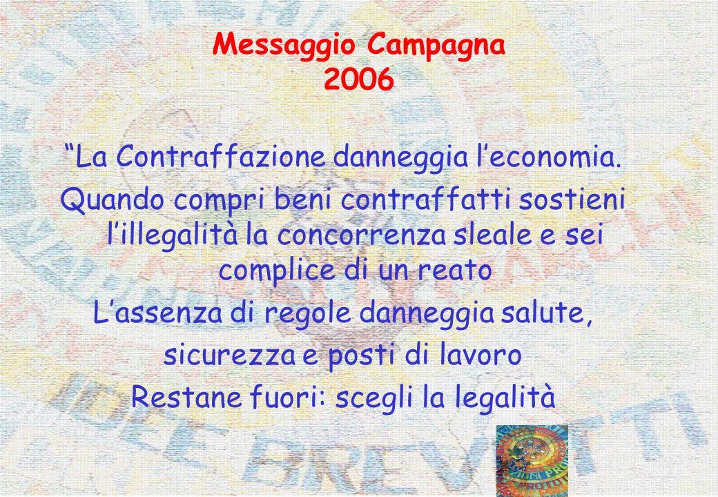 MESSAGGIO CAMPAGNA 2009 Campagna condotta inizialmente sul WEB virale specialmente diretto ai giovani Con la contraffazione perde tutta lItalia Un falso ti delude sempre