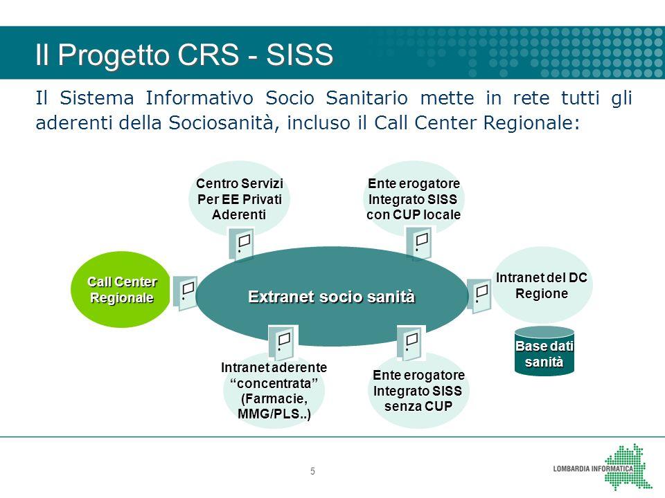 5 Call Center Regionale Intranet aderente concentrata(Farmacie,MMG/PLS..) Centro Servizi Per EE Privati Aderenti Ente erogatore Integrato SISS senza C