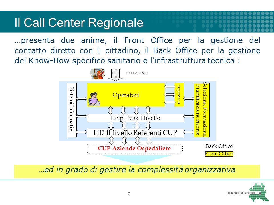 Il Call Center Regionale 7 …presenta due anime, il Front Office per la gestione del contatto diretto con il cittadino, il Back Office per la gestione