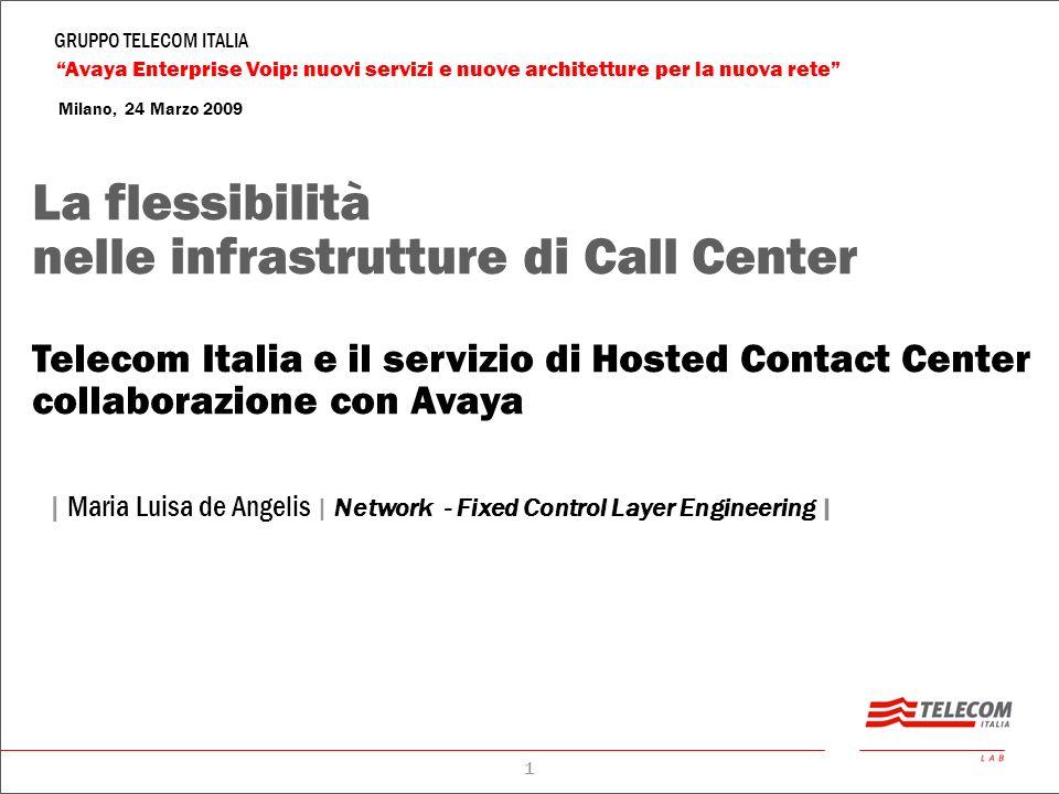 GRUPPO TELECOM ITALIA Milano, 24 Marzo 2009 | Maria Luisa de Angelis | Network - Fixed Control Layer Engineering | 1 Avaya Enterprise Voip: nuovi serv