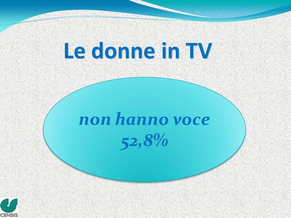 Le donne in TV 5 non hanno voce 52,8%
