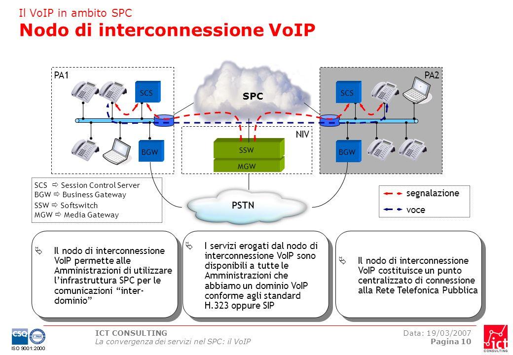 ICT CONSULTING La convergenza dei servizi nel SPC: il VoIP Data: 19/03/2007 Pagina 10 PA2 MGW Il VoIP in ambito SPC Nodo di interconnessione VoIP SPC