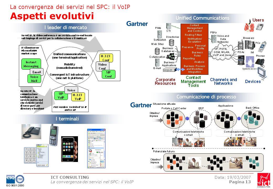 ICT CONSULTING La convergenza dei servizi nel SPC: il VoIP Data: 19/03/2007 Pagina 13 La convergenza dei servizi nel SPC: il VoIP Aspetti evolutivi Un
