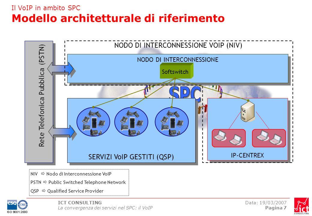 ICT CONSULTING La convergenza dei servizi nel SPC: il VoIP Data: 19/03/2007 Pagina 7 Il VoIP in ambito SPC Modello architetturale di riferimento NODO