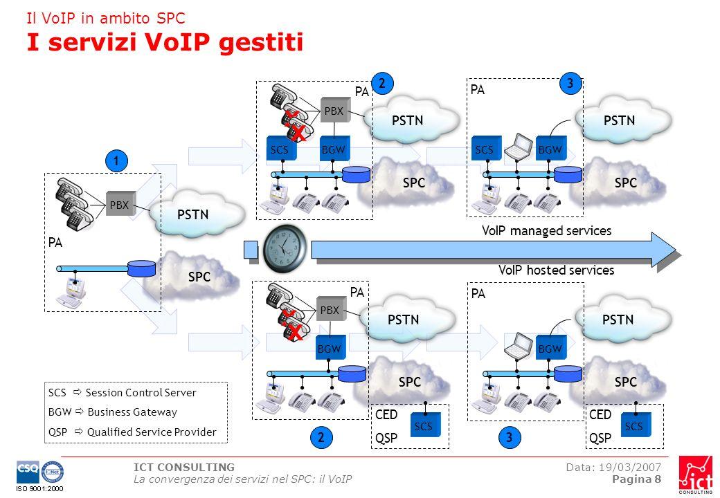 ICT CONSULTING La convergenza dei servizi nel SPC: il VoIP Data: 19/03/2007 Pagina 9 Il VoIP in ambito SPC Il servizio IP-Centrex PSTN SPC PBX PSTN SPC PBX NIV PA MGW x x PSTN SPC NIV MGW Il servizio IP Centrex messo a disposizione dallAggiudicatario del Nodo di Interconnessione VoIP rappresenta un primo nucleo di sperimentazione del servizio Interamente basato su protocollo SIP Soluzione sviluppata in primis per le piccole Amministrazioni Verrà erogato inizialmente solo allinterno del distretto telefonico di Roma (prefisso 06) 123 MGW Media Gateway