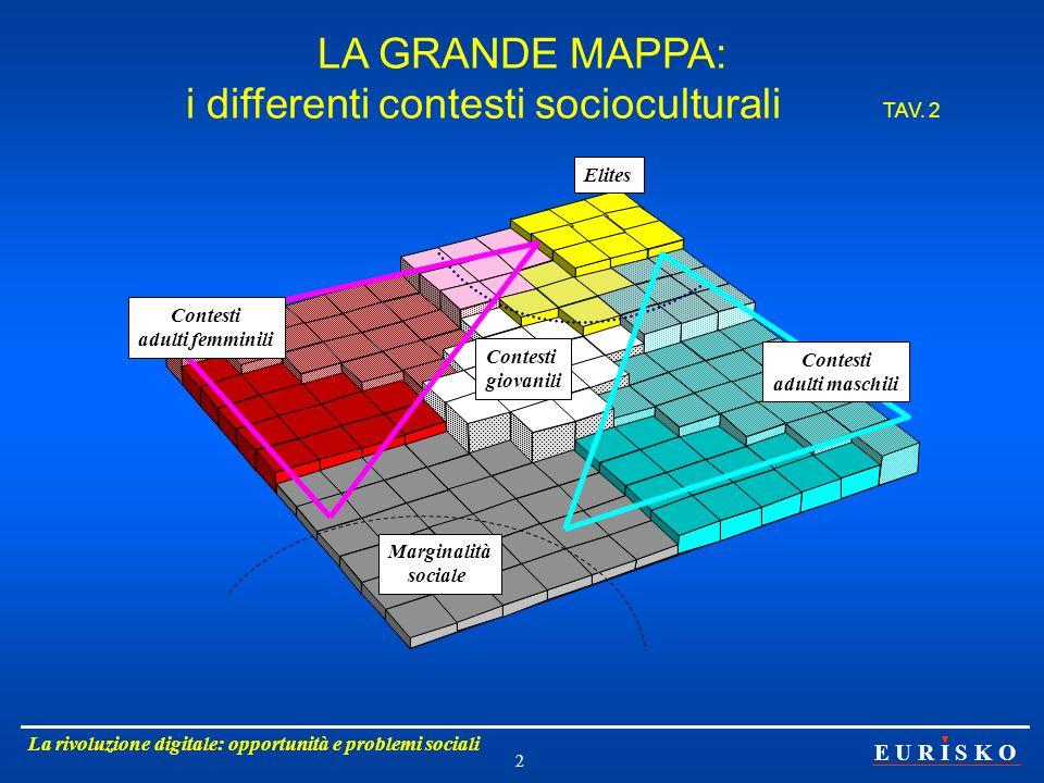 E U R I S K O La rivoluzione digitale: opportunità e problemi sociali 2 LA GRANDE MAPPA: i differenti contesti socioculturali TAV. 2 Elites Marginalit