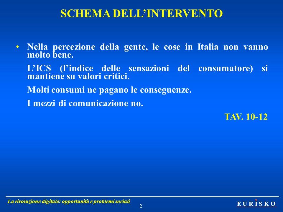 E U R I S K O La rivoluzione digitale: opportunità e problemi sociali 3 Nella percezione della gente, le cose in Italia non vanno molto bene.