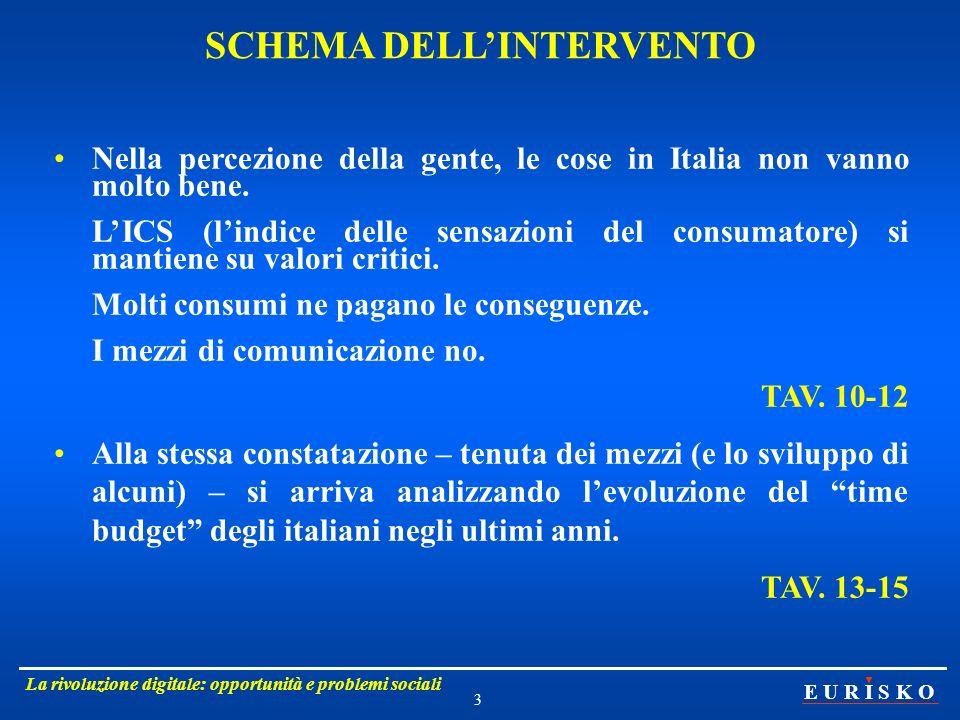 E U R I S K O La rivoluzione digitale: opportunità e problemi sociali 4 Per capire quello che sta accadendo, bisogna innanzitutto capire gli italiani e le logiche che governano lo sviluppo socio culturale.