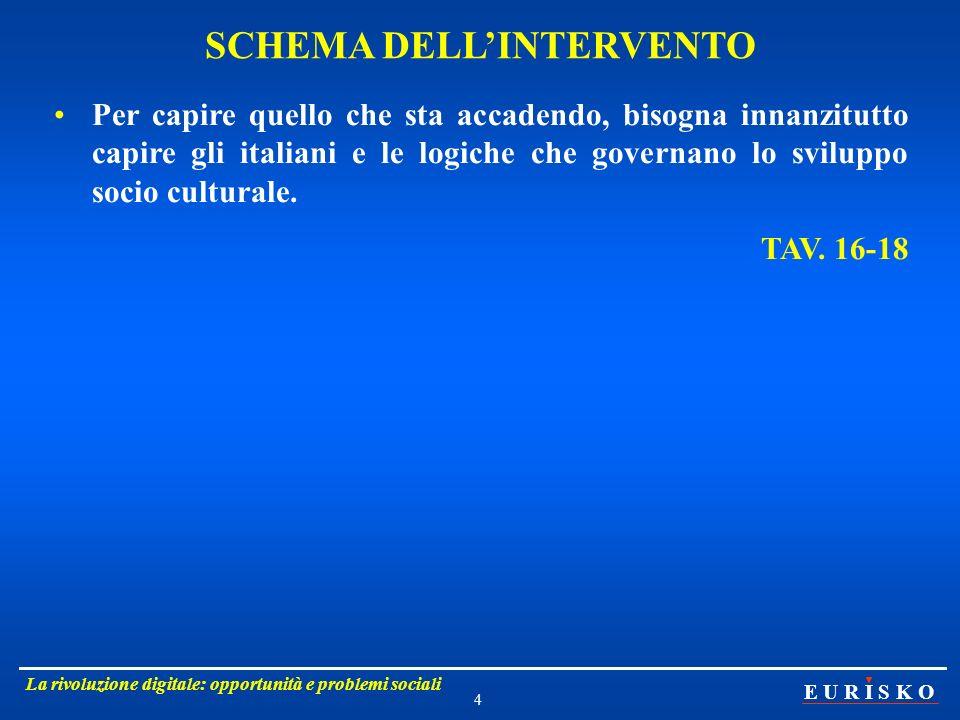 E U R I S K O La rivoluzione digitale: opportunità e problemi sociali 5 Per capire quello che sta accadendo, bisogna innanzitutto capire gli italiani e le logiche che governano lo sviluppo socio culturale.
