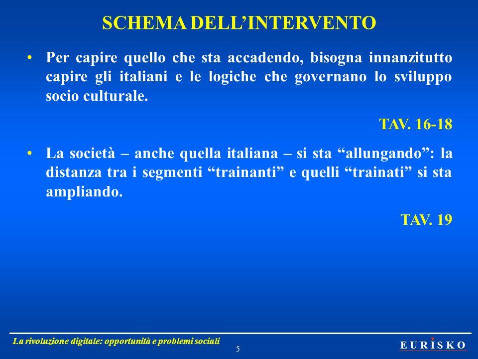 E U R I S K O La rivoluzione digitale: opportunità e problemi sociali 6 Per capire quello che sta accadendo, bisogna innanzitutto capire gli italiani e le logiche che governano lo sviluppo socio culturale.