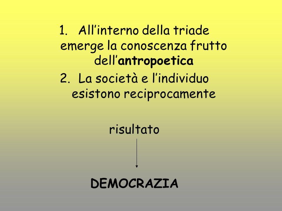 1.Allinterno della triade emerge la conoscenza frutto dellantropoetica 2.La società e lindividuo esistono reciprocamente risultato DEMOCRAZIA