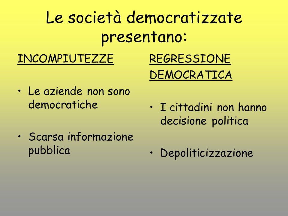 Le società democratizzate presentano: INCOMPIUTEZZE Le aziende non sono democratiche Scarsa informazione pubblica REGRESSIONE DEMOCRATICA I cittadini non hanno decisione politica Depoliticizzazione