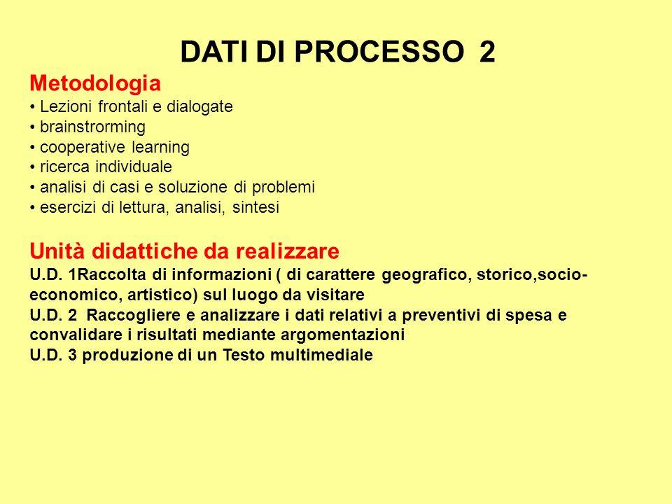 DATI DI PROCESSO 2 Metodologia Lezioni frontali e dialogate brainstrorming cooperative learning ricerca individuale analisi di casi e soluzione di pro