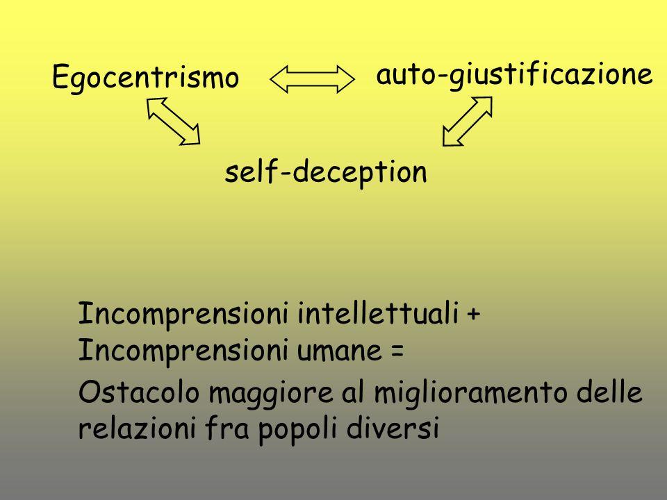 Egocentrismo auto-giustificazione self-deception Incomprensioni intellettuali + Incomprensioni umane = Ostacolo maggiore al miglioramento delle relazi
