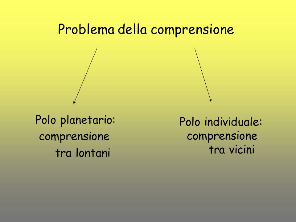 Problema della comprensione Polo planetario: comprensione tra lontani Polo individuale: comprensione tra vicini