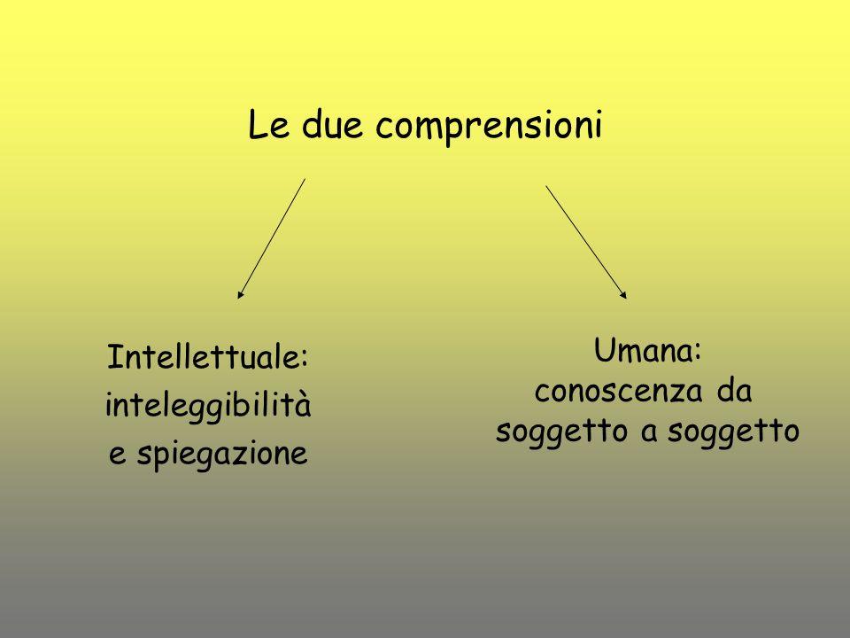 Le due comprensioni Intellettuale: inteleggibilità e spiegazione Umana: conoscenza da soggetto a soggetto