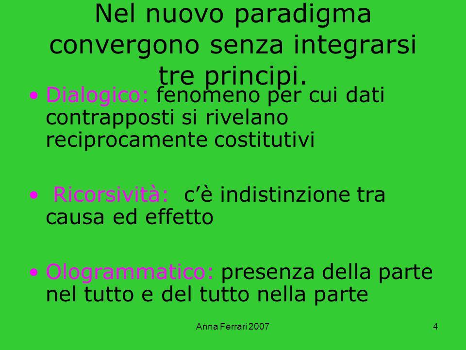 Anna Ferrari 20074 Nel nuovo paradigma convergono senza integrarsi tre principi. Dialogico: fenomeno per cui dati contrapposti si rivelano reciprocame