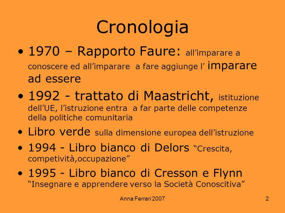 Anna Ferrari 2007 2 Cronologia 1970 – Rapporto Faure: allimparare a conoscere ed allimparare a fare aggiunge l imparare ad essere 1992 - trattato di M