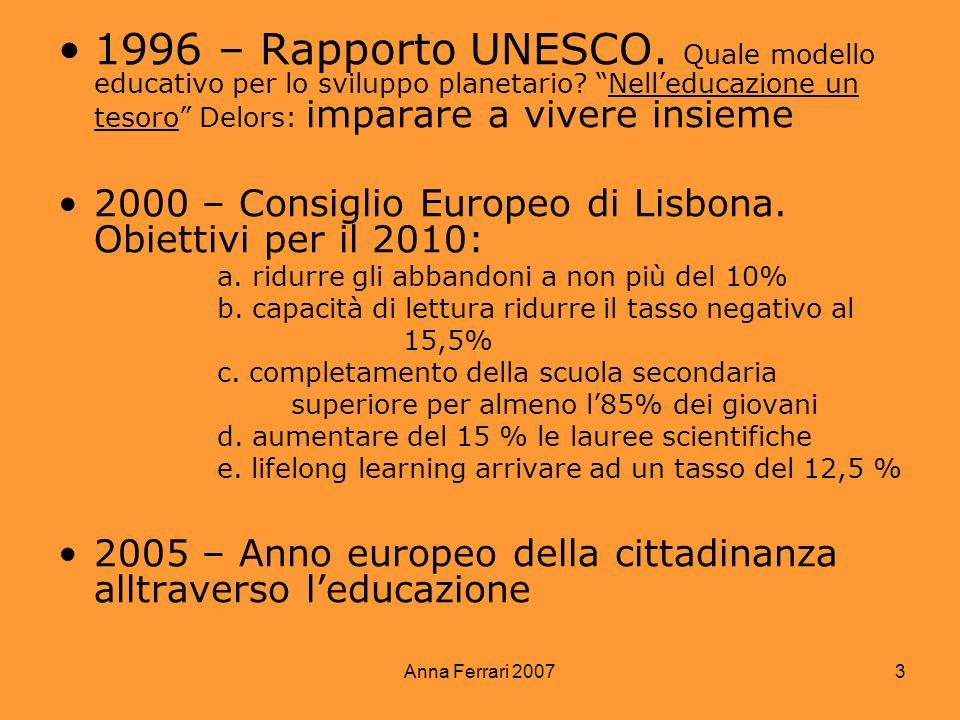 Anna Ferrari 2007 4 Competenze chiave della Commissione Europea (2006) di comunicazione nella madrelingua di comunicazione nelle lingue straniere di matematica e di base in scienza e tecnologia, digitali dimparare a imparare interpersonali, interculturali, sociali e civiche di autonomia e imprenditorialità di espressione culturale