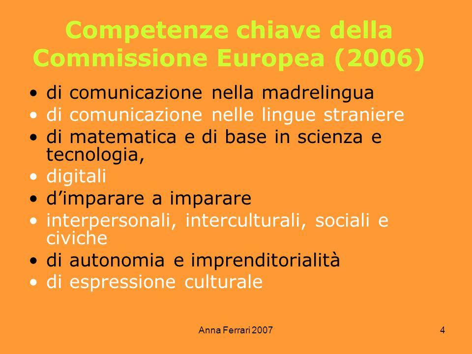 Anna Ferrari 2007 4 Competenze chiave della Commissione Europea (2006) di comunicazione nella madrelingua di comunicazione nelle lingue straniere di m