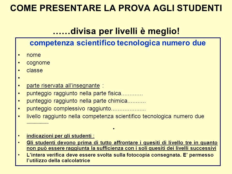 INTERVALLI DI PUNTEGGIO COMPLESSIVO 3) quindi si assegna il punteggio complessivo allintera competenza ( o alla prova contenente gruppi di competenze