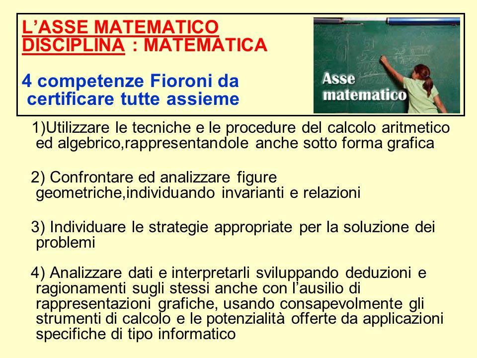 1)padronanza della lingua italiana Padroneggiare gli strumenti espressivi ed argomentativi indispensabili per gestire linterazione comunicativa verbal