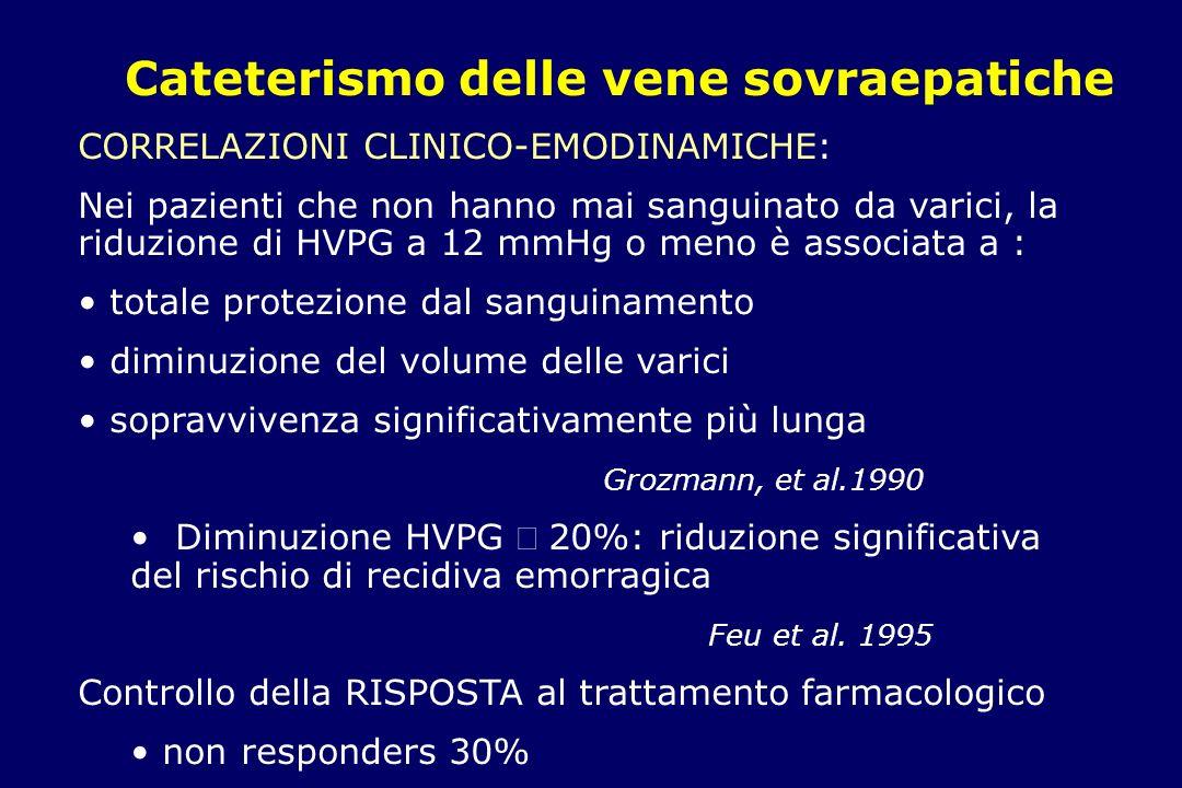 CORRELAZIONI CLINICO-EMODINAMICHE: Nei pazienti che non hanno mai sanguinato da varici, la riduzione di HVPG a 12 mmHg o meno è associata a : totale protezione dal sanguinamento diminuzione del volume delle varici sopravvivenza significativamente più lunga Grozmann, et al.1990 Diminuzione HVPG 20%: riduzione significativa del rischio di recidiva emorragica Feu et al.