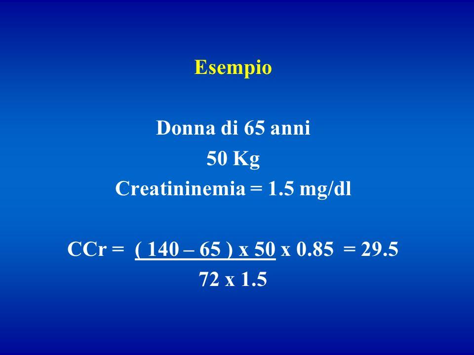 Esempio Donna di 65 anni 50 Kg Creatininemia = 1.5 mg/dl CCr = ( 140 – 65 ) x 50 x 0.85 = 29.5 72 x 1.5